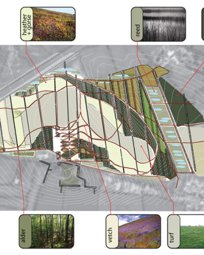Dunsink Park Master Plan