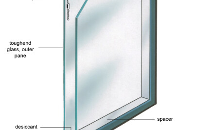 alarm glass