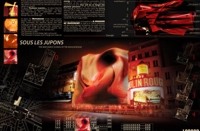 The New Dance School of the Moulin Rouge