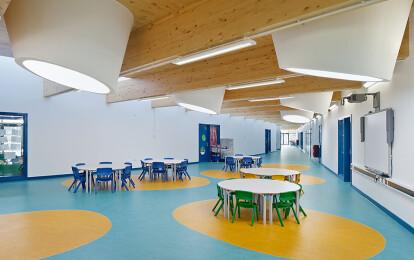 Architects Co-Partnership