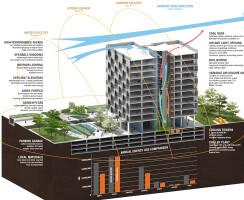 Environmental Section Diagram