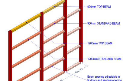Superwall Structural Steel Framing Systems