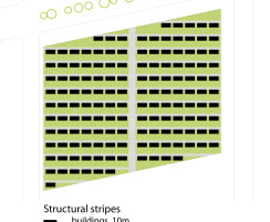 Structural stripes