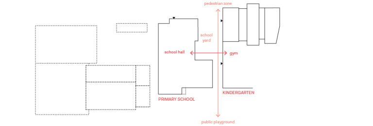 Educational ensemble Terenten