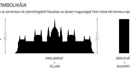 Budapest Skyscraper | Reload Architects' Studio | Archello