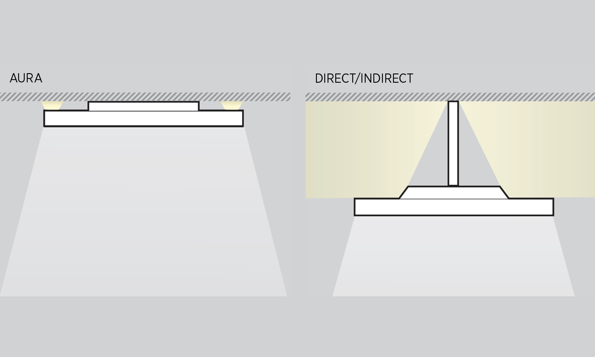 Aura & Indirect lighting available