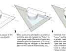 Hakka Mass Forming Diagram