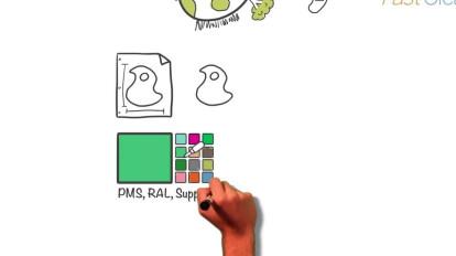 DVUV Whiteboard Animation: Powder Coating Process