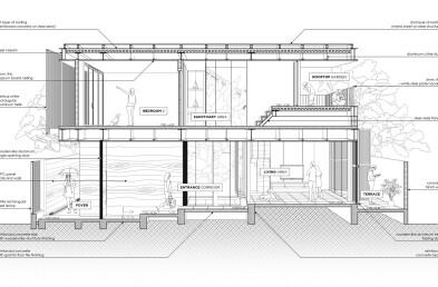 House Enfold