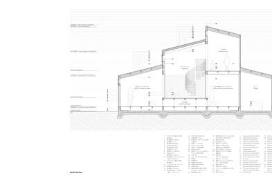 Dan DanDan House section detail