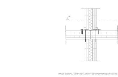 Kajstaden Horizontal Apartment Separating Joists