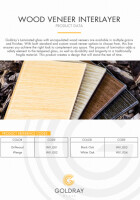 Wood Veneer Product Data Sheet